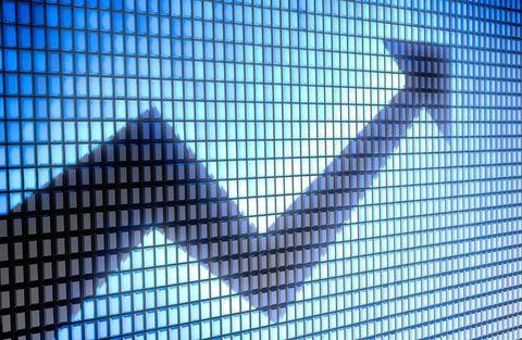 Lista: Börsbolagen med störst uppsida